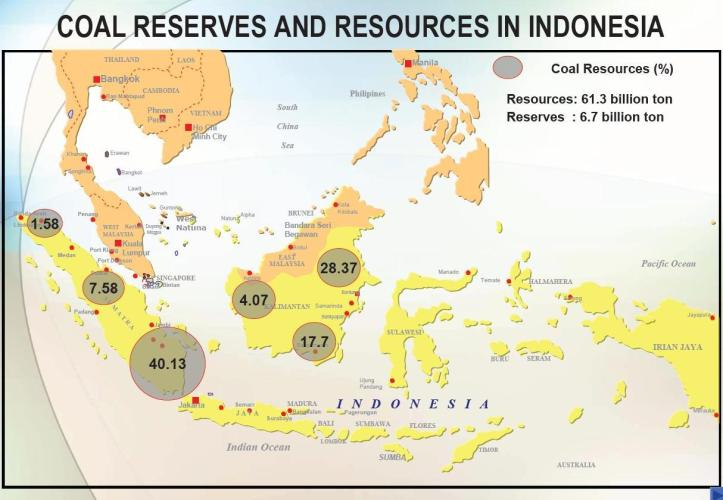 coal-reserved-indonesia